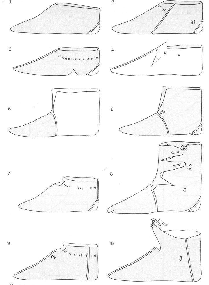Shoe types found at Haithabu (from: Willy Groenman-Van Waateringe, Die Lederfunde von Haithabu)