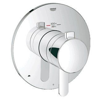 grohe europlus shower control