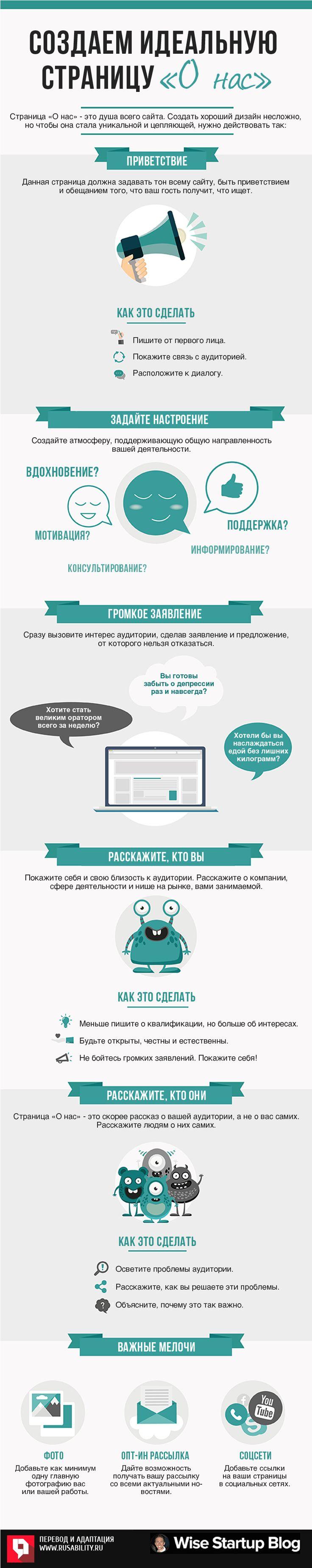 """страница """"о нас"""", дизайн, юзабилити smm2you.wordpress.com"""