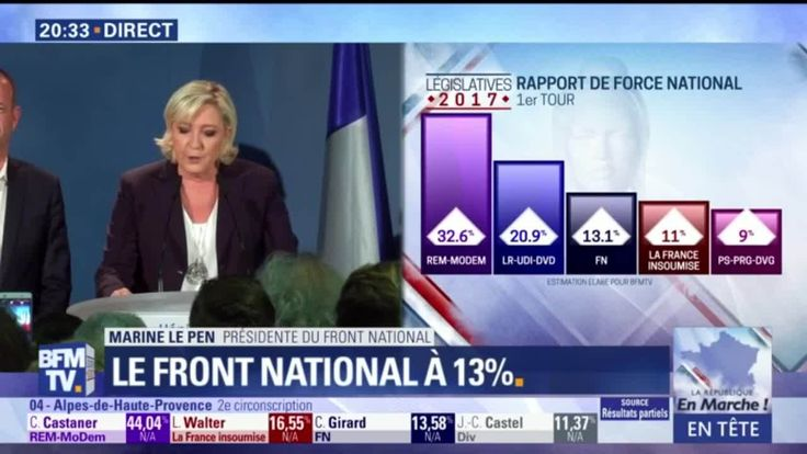 """""""Nous avons des réserves de voix considérables."""" Marine Le Pen appelle """"les patriotes"""" à voter dimanche prochain"""
