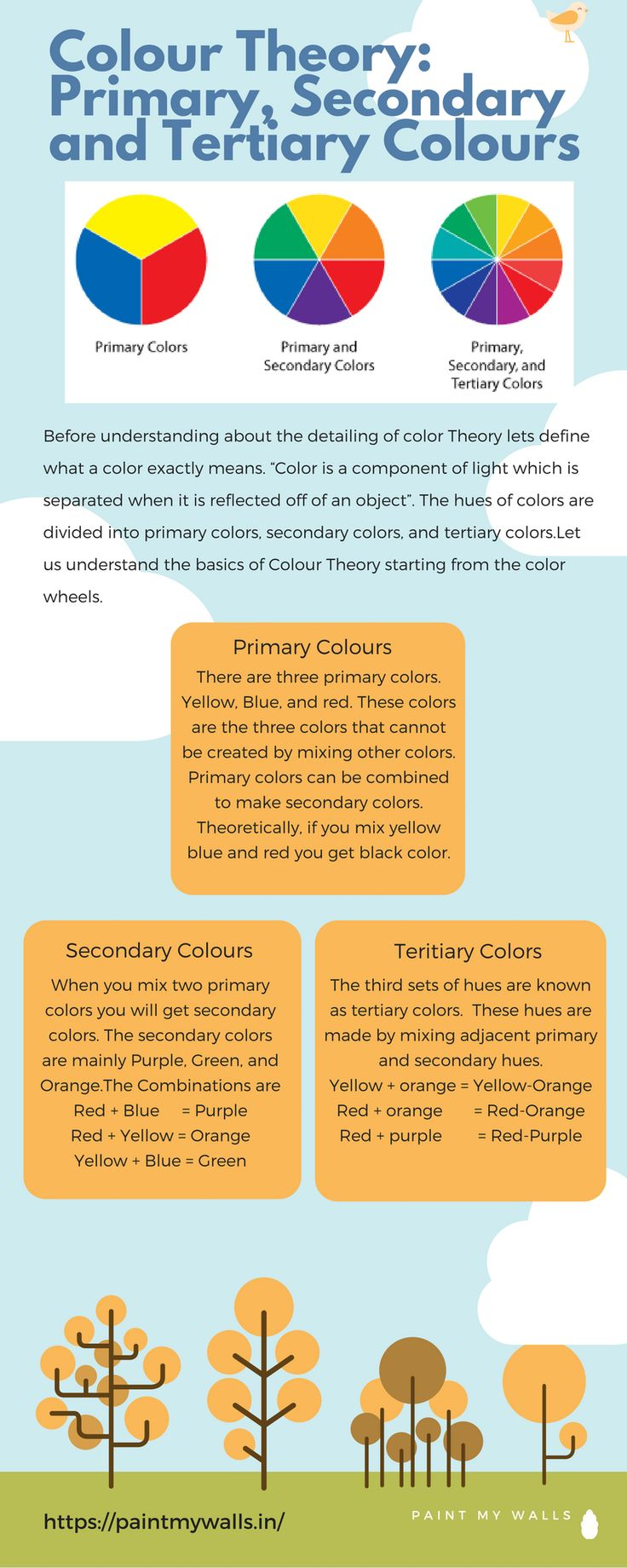 A Quick View On Primary, Secondary And Tertiary Colours