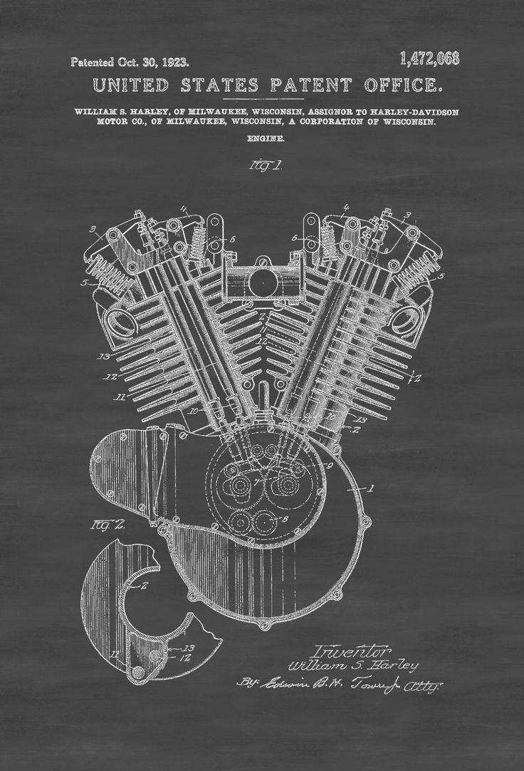 Harley Motorcycle Engine Patent  Patent Print, Wall Decor, Motorcycle  Decor, Harley Davidson