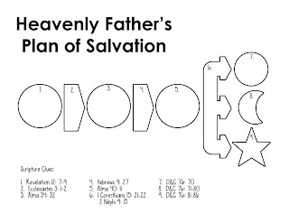 17 best images about missionary ideas on pinterest for Lds plan of salvation coloring page