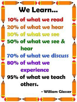 FREE!  William Glasser Quote - We Learn by... Great as an inspirational poster for your classroom!