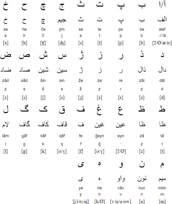 how to write persian alphabet