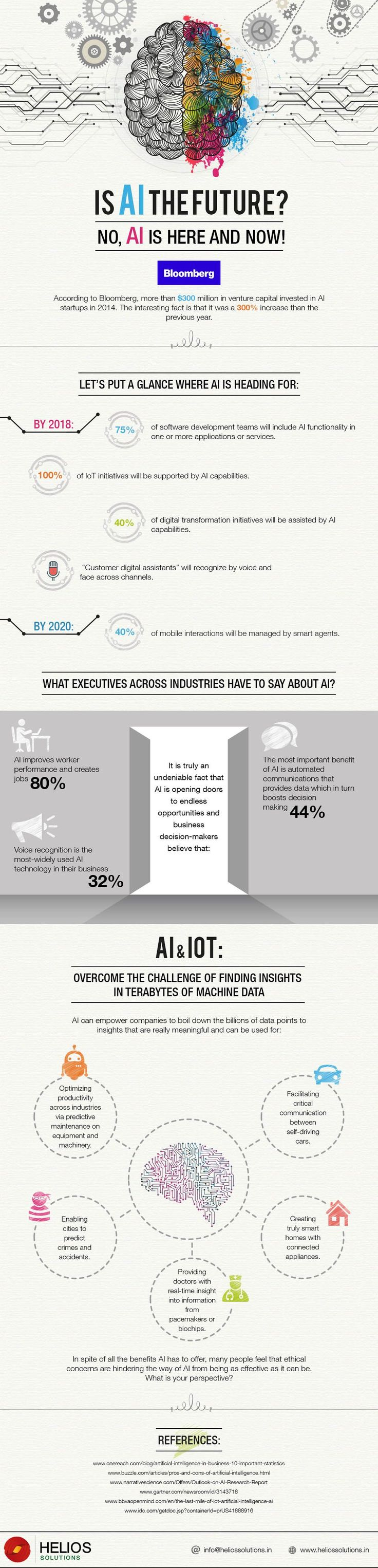 Impact Of Artificial Intelligence On The Business World [Infographic] By Helios