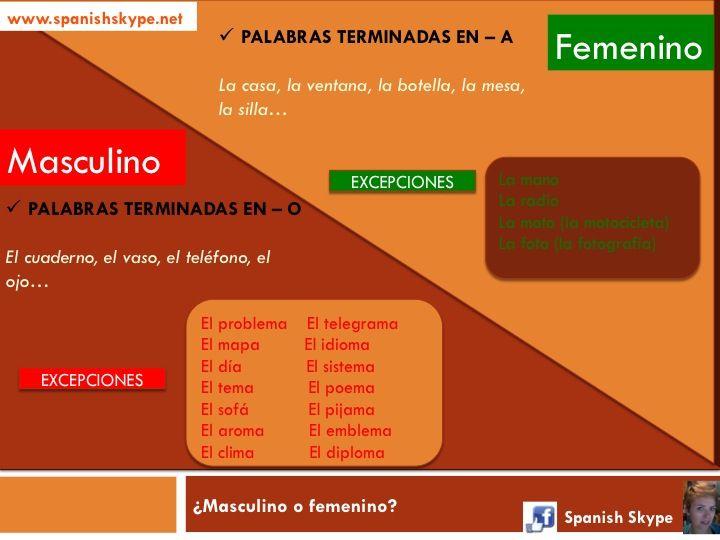Masculino y femenino en español. Excepciones Masculin or femenin: some exception