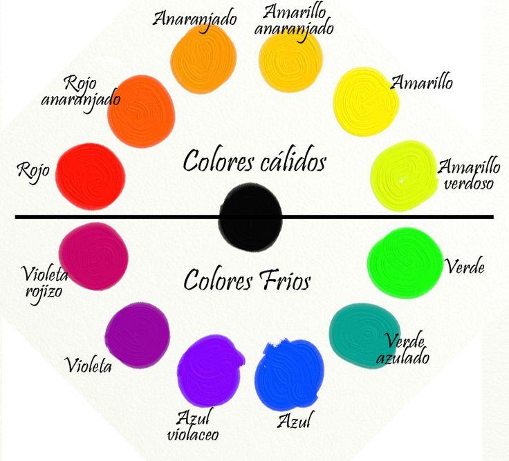 Las 25 mejores ideas sobre artes visuales en pinterest y - Gama colores frios ...