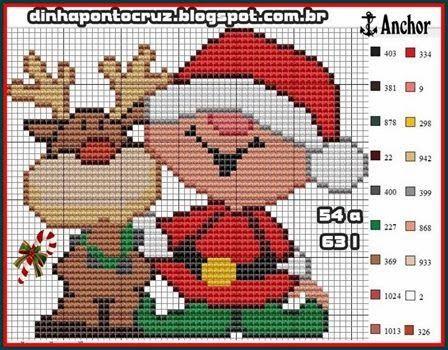 Gráfico de Natal