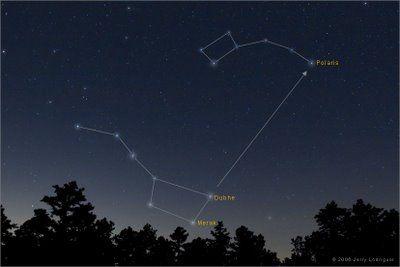 Osa Mayor y Osa menor (Vemos la relación entre ambas y la estrella polar que está en la Osa menor)