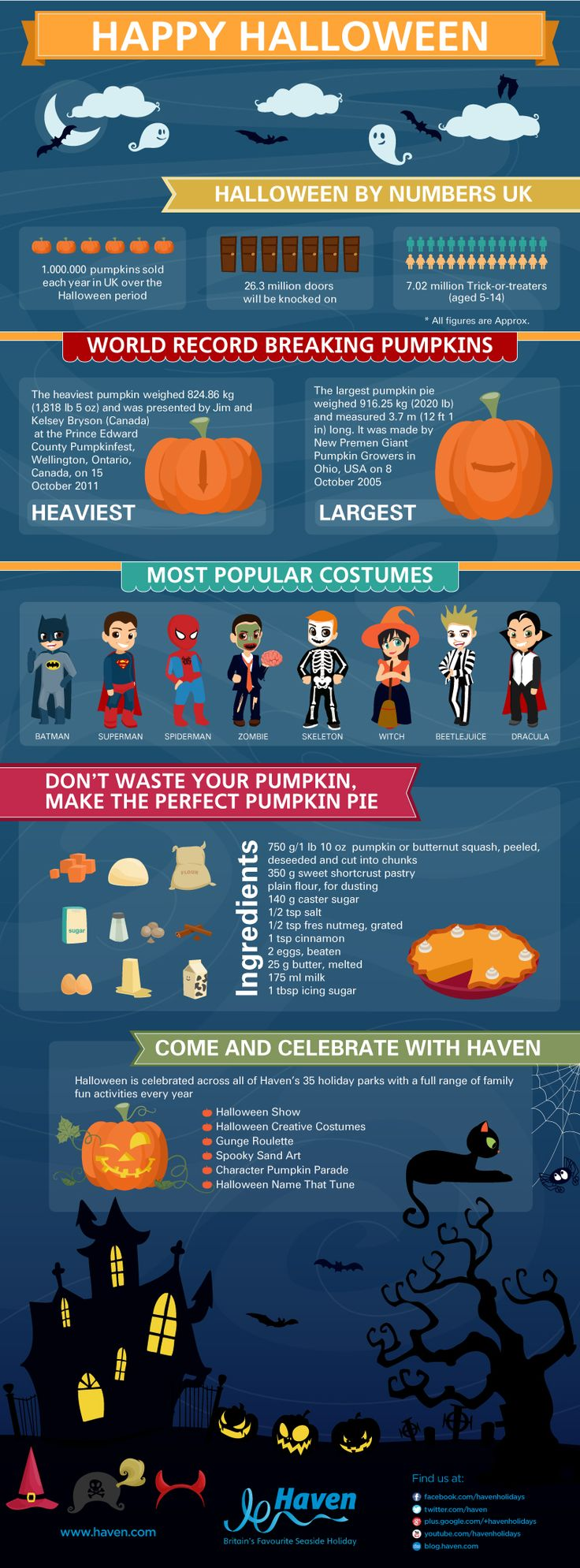 fun guide to halloween 2013 - Where Does The Halloween Celebration Come From