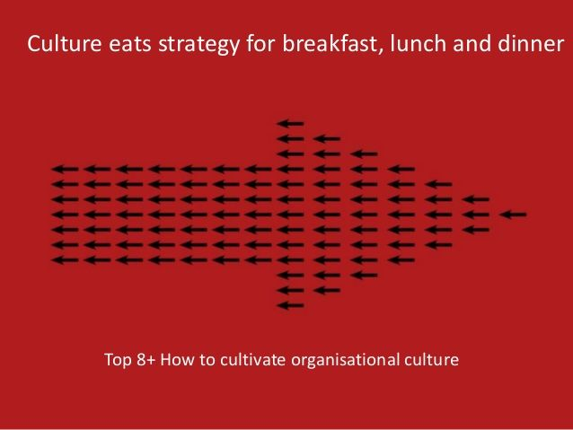 Organisational culture eats strategy for breakfast, lunch and dinner by Torben Rick via slideshare