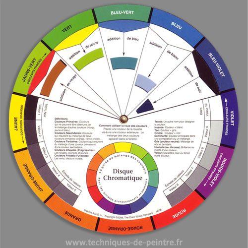Plus de 25 id es uniques dans la cat gorie cercle chromatique sur pinterest peinture au cercle for Cercle chromatique couleur