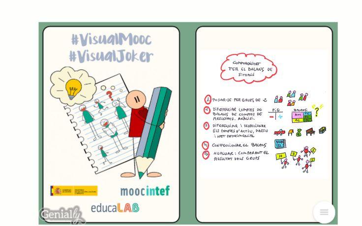 Mi propuesta de carta por #VisualJoker para la baraja colaborativa de #VisualMooc #VisualThinking