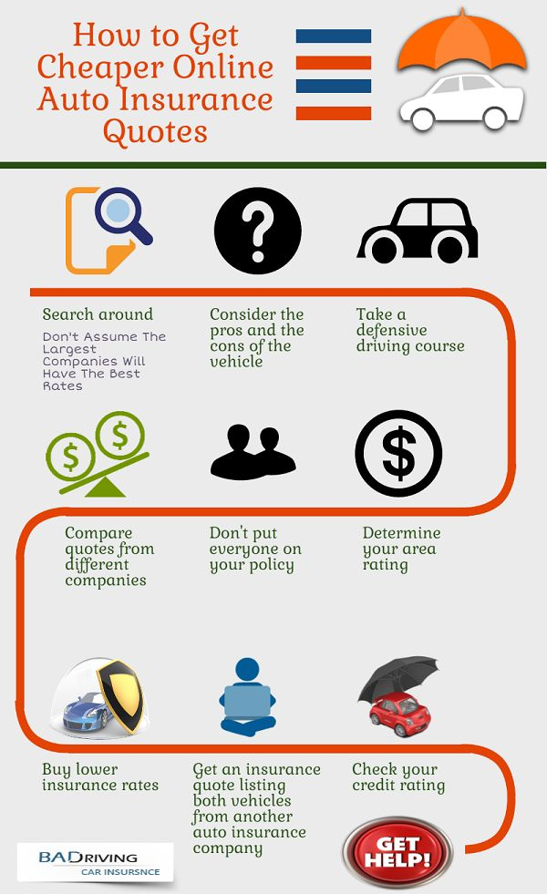 Compare Auto Insurance Quotes 9 Best Carauto Insurance Infographic Images On Pinterest