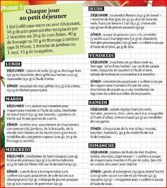 Voici les 10 recommandations du docteur Cohen avant de vous lancer : Avoir l'esprit disponible, éviter de commencer un régime en cas de soucis personnels ou professionnels importants Ne pas vouloir maigrir pour les autres mais pour soi Faire un bilan...