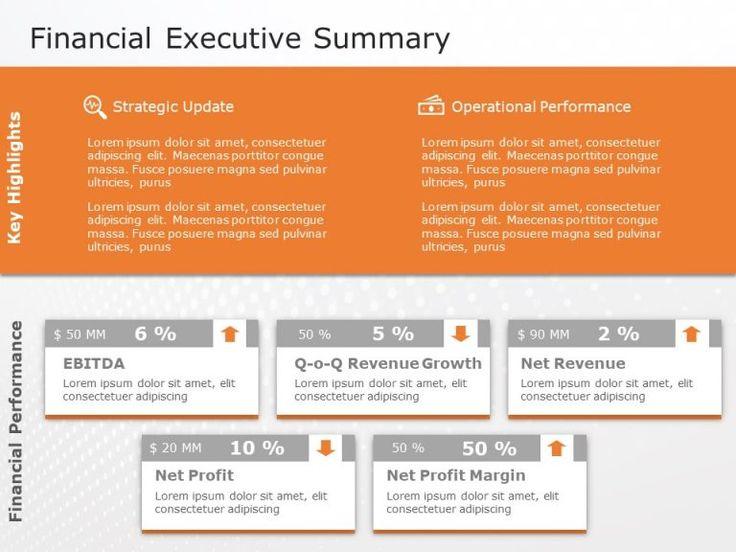 Financial Executive Summary 1 in 2020 Executive summary