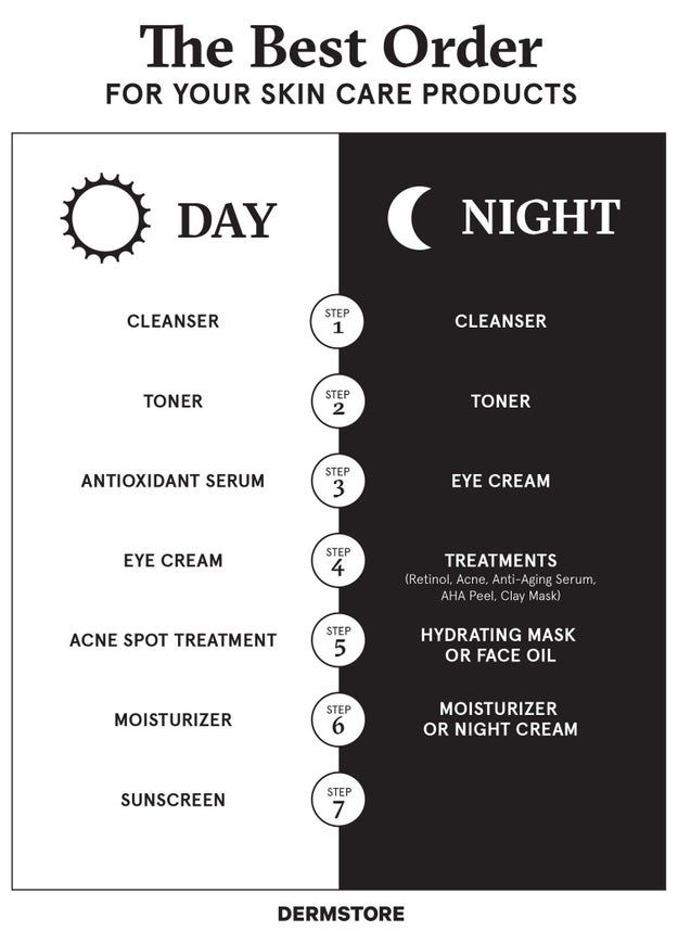 16 Skincare Cheat Sheets That Are Actually Useful Skin Care Routine Steps Skin Care Steps Beauty Skin Care Routine