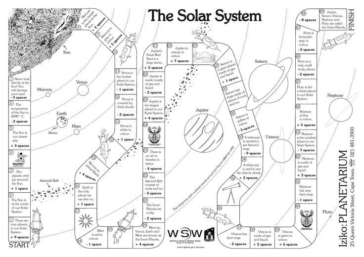 solar system game board planètes espace
