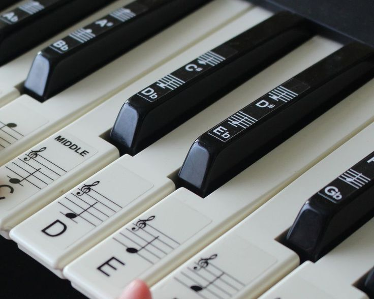 Keyboard or Piano Stickers up to 88 KEY SET for the black and white keys #PianoStickers