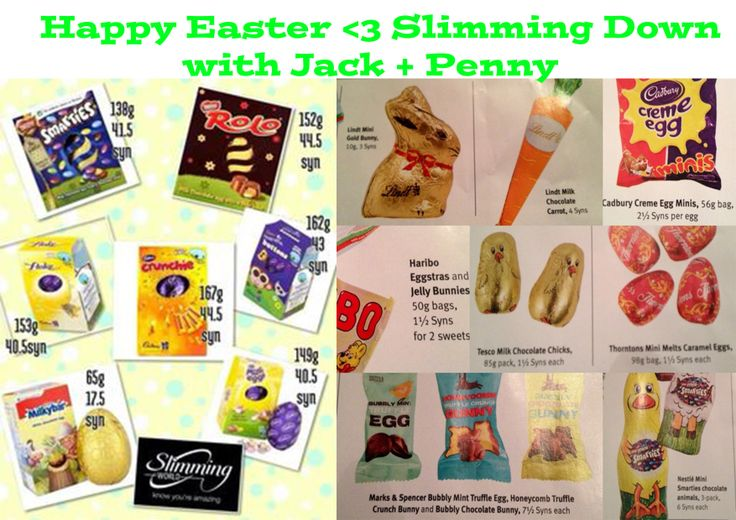 Easter Chocolate, Slimming World Syns