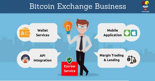 Do #Bitcoin Business Perfectly and The Success Will Follow Automatically!   #cryptocucrrency #blockchain #bitcoinbusinesssolution