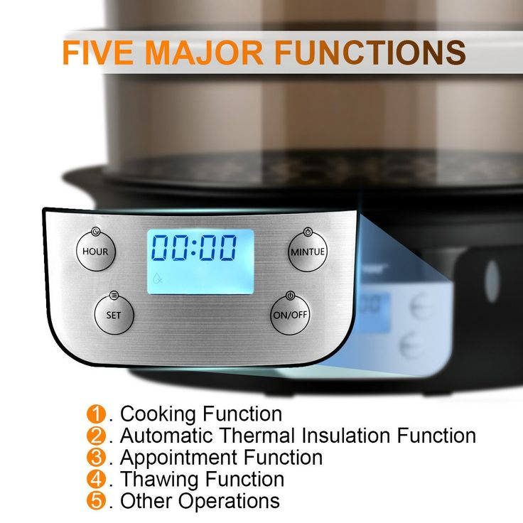 Gingerbread Man Digital Lcd Cooking Kitchen Timer Kitchen Timers