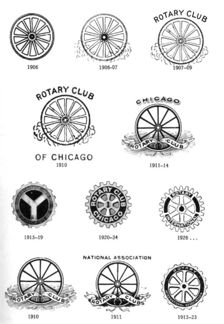 Development of The RI Wheel