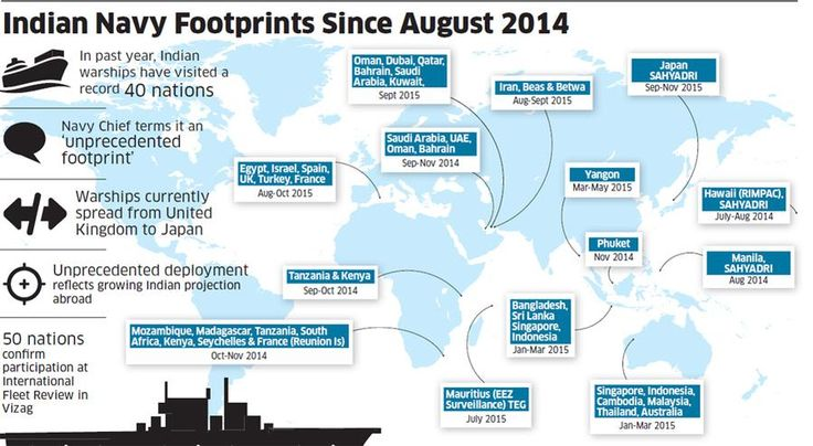 PM Modi's Foreign Relations Strategy: Indian Navy's warships pull off record visits to 40 nations.