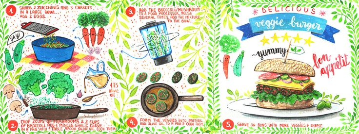 Delicious Veggie Burgers by Jean Balogh - They Draw & Cook