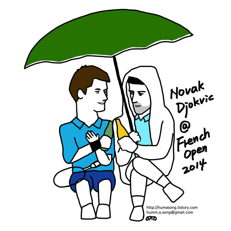 Novak Djokivic @ French Open 2014