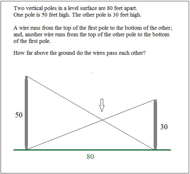 Can you answer this geometry question?  Solution is here  http://mathplane.com/yahoo_site_admin/assets/docs/Two_poles_and_wire_crossing_2-24-17_solutions.54100145.png