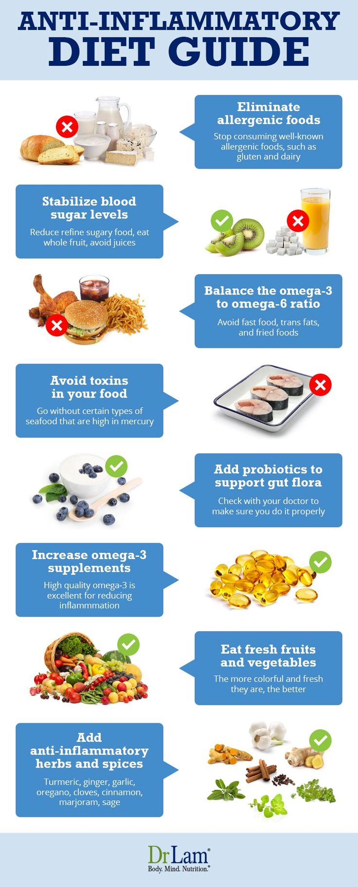 A Fully Instructive Guide to A Very Successful Anti-Inflammatory Diet