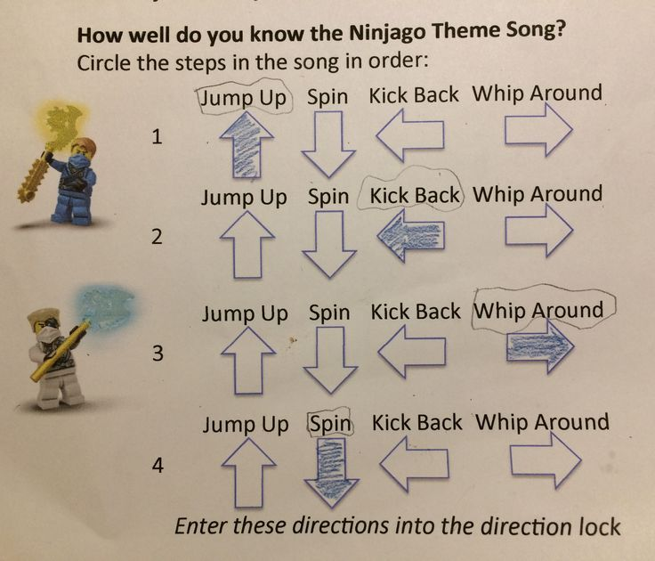 LEGO Ninjago clue I made to use with Breakout EDU locks app (direction lock) which then gave code for 4-digit lock on my Breakout box.