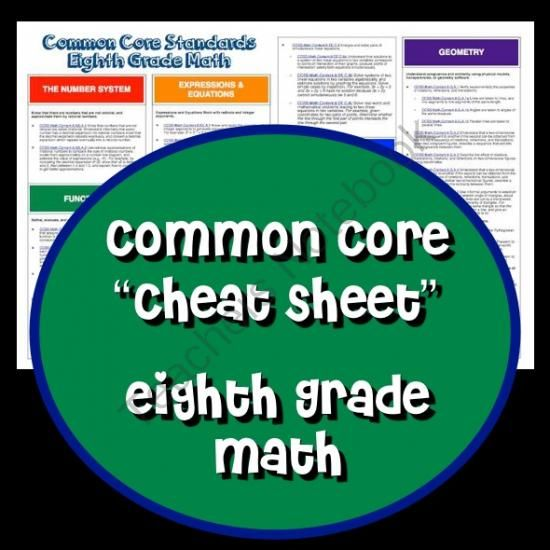 382 best homework help images on pinterest gym helpful hints and common core cheat sheet eighth grade math from the imagination station fandeluxe Choice Image