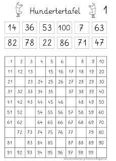 Hundertertafel (1)