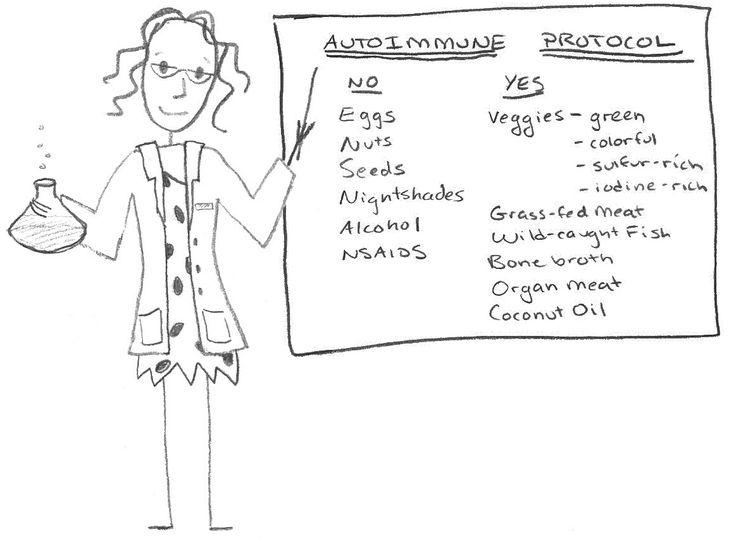 autoimmune protocol - great info on paleo diet ;p