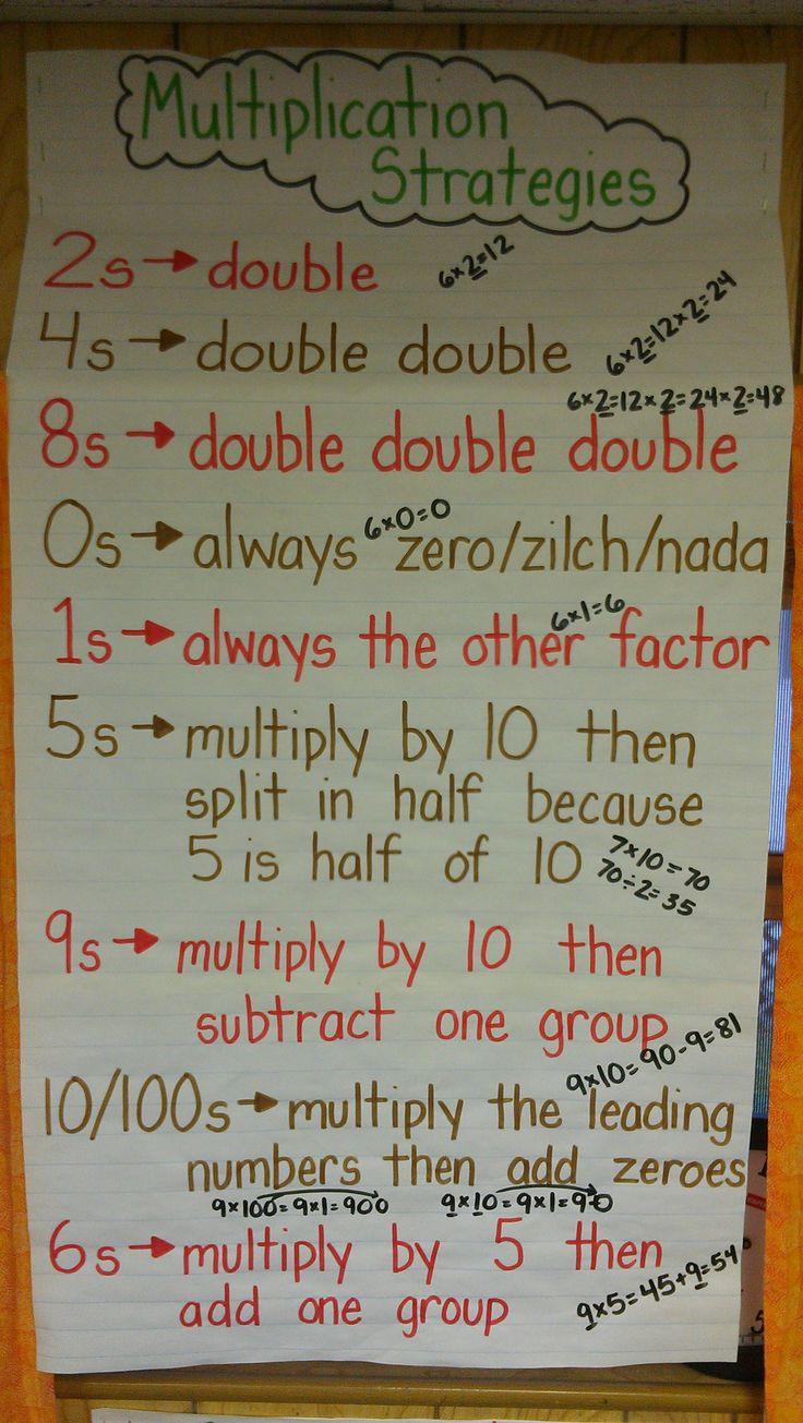 Harvard hgse computer tables flickr photo sharing - Multiplication Strategies