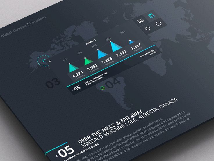 http://dribbble.com/shots/1393660-Weather-Dashboard-Global-Outlook-Comments-GIF?list=popular&offset=0