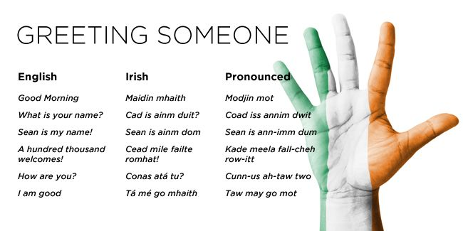 Irish Gaelige greetings and pronunciations