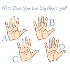 The heart line is a line read in palmistry, it is the line that's below the index finger or middle finger (depending on how long yours is) and extends to the edge of your palm underneath your little finger. Match your heart line with the one that most closely matches yours on the image…. A: […]