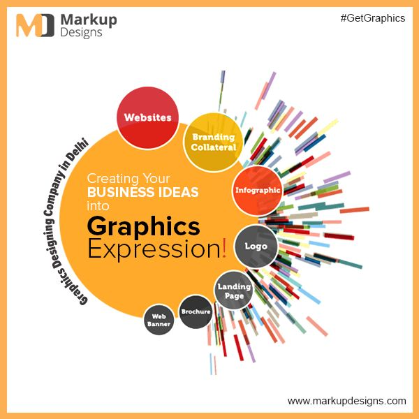 Creating Your #Business Ideas In To #Graphics Expression ! #MarkupDesigns  Is One Of