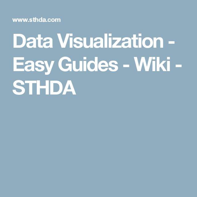 Data Visualization - Easy Guides - Wiki - STHDA