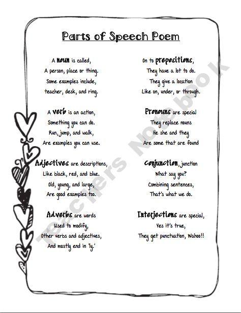 Best  Parts Of Speech Poem Ideas On   English