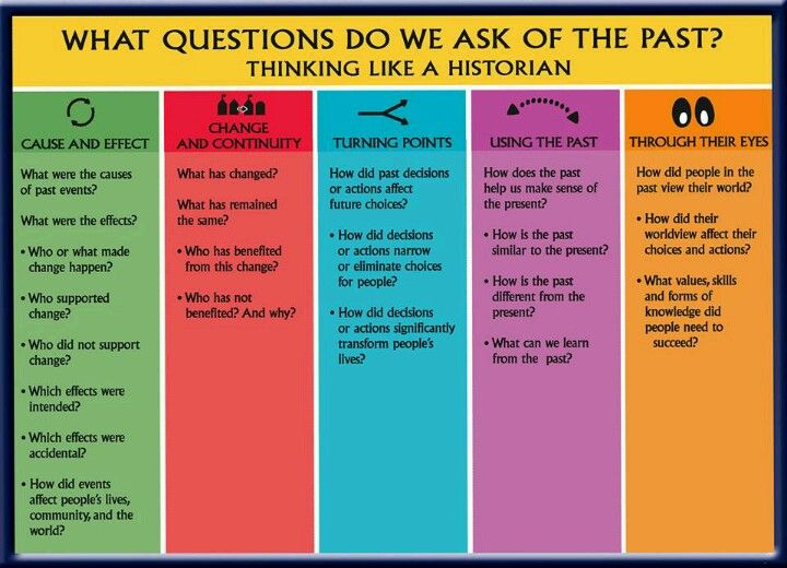 HISTORIANS AND HISTORY TEACHERS TRY TO DISCOVER THE ANSWERS TO THESE TYPES OF QUESTIONS! Going to use this as a guide for my students as a guide for critical thinking skills. More