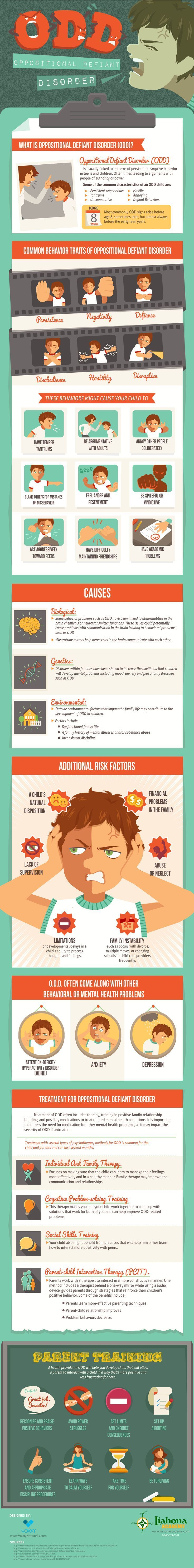 [Infographic] Helping your child with Oppositional Defiant Disorder (ODD)