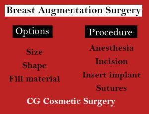 #augmentation #Breast #Surgery       Breast Augmentation surgery
