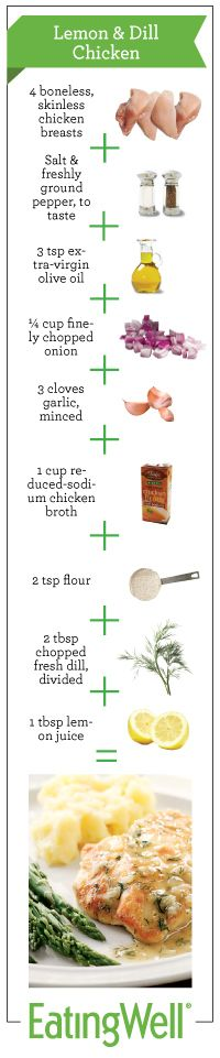 Are you making Lemon & Dill Chicken for dinner tonight? Try this reader favorite recipe!