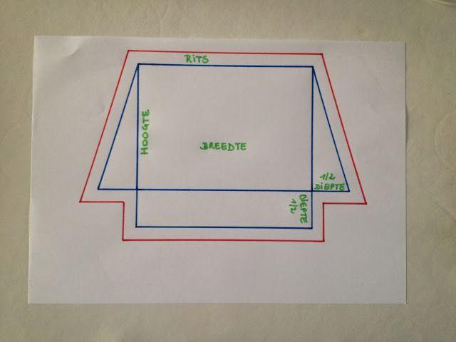Er werd mij de vraag gesteld hoe je de maat van het toilettasje kan aanpassen. Ik zal hier uitleggen hoe je het patroon zelf kan tekenen, he...