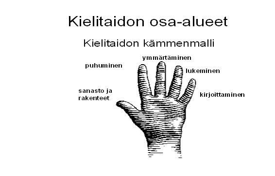 Suomi toisena kielenä (S2)